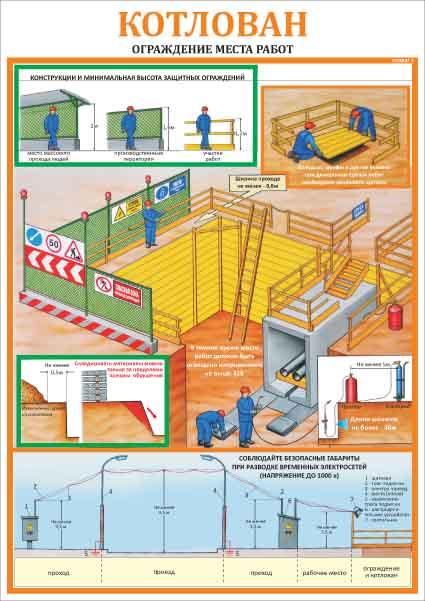 Системы котлована распорной охрана демонтаже труда при