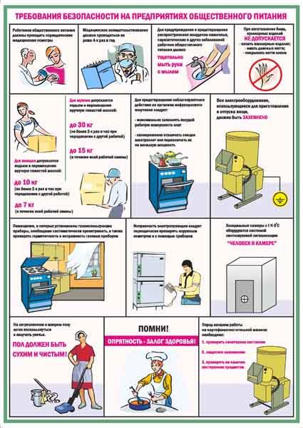 Инструкция На Предприятии