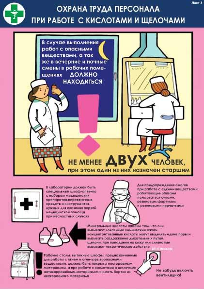 Инструкция По Технике Безопасности В Лечебных Учреждениях