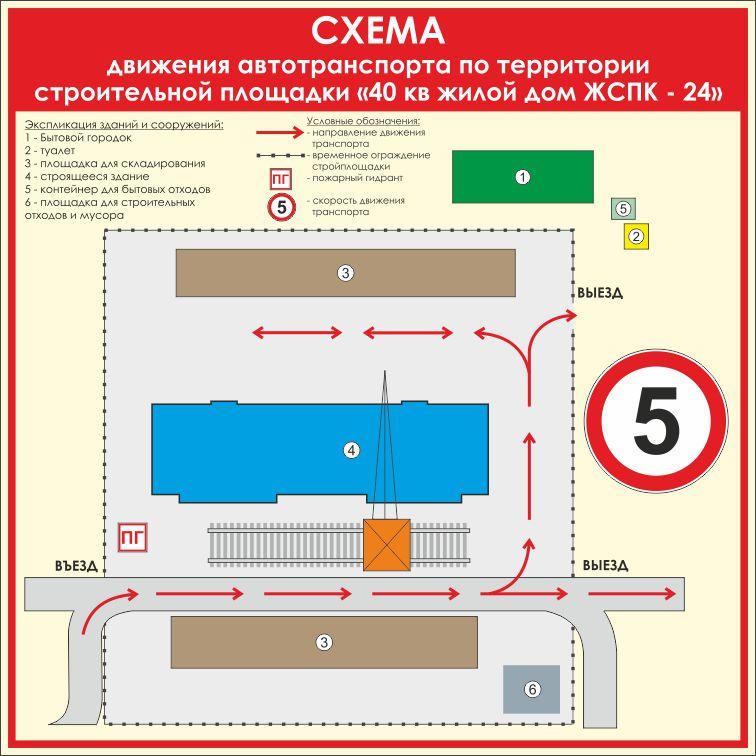 План эвакуации, Схема движения
